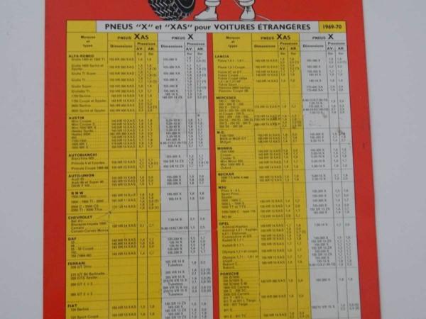 1960s Michelin Sign